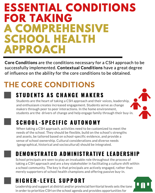 Essential Conditions for Taking a Comprehensive School Heath Approach